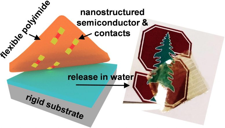 2D Semiconductor With Nanopatterned Contacts Manufacturing