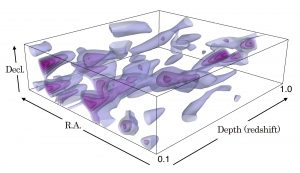 3D Distribution Map of Dark Matter