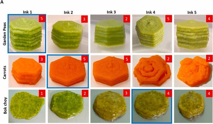 3D Printed Food Shapes
