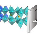 A Growing Understanding of the Conditions Required for Superconductivity