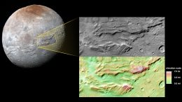 A Possible Ancient Ocean on Charon
