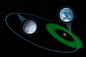 A hypothetical planet is depicted here moving through the habitable zone