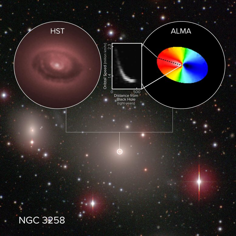 ALMA Dives into Black Hole's Sphere of Influence