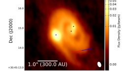 ALMA Reveals How Stellar Binaries Form