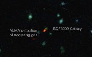 ALMA Views Assembly of Galaxies in the Early Universe