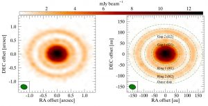 AS 209 Raises Fascinating Questions About Planet Formation