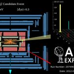ATLAS Collaboration Detects Process Even Rarer than the Higgs Particle