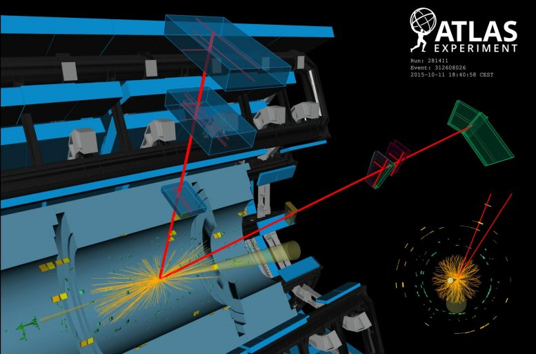 Large Hadron Collider Creates Matter From Light ATLAS-Event-Display-Higgs-Boson-Decay-to-Two-Muons-777x513