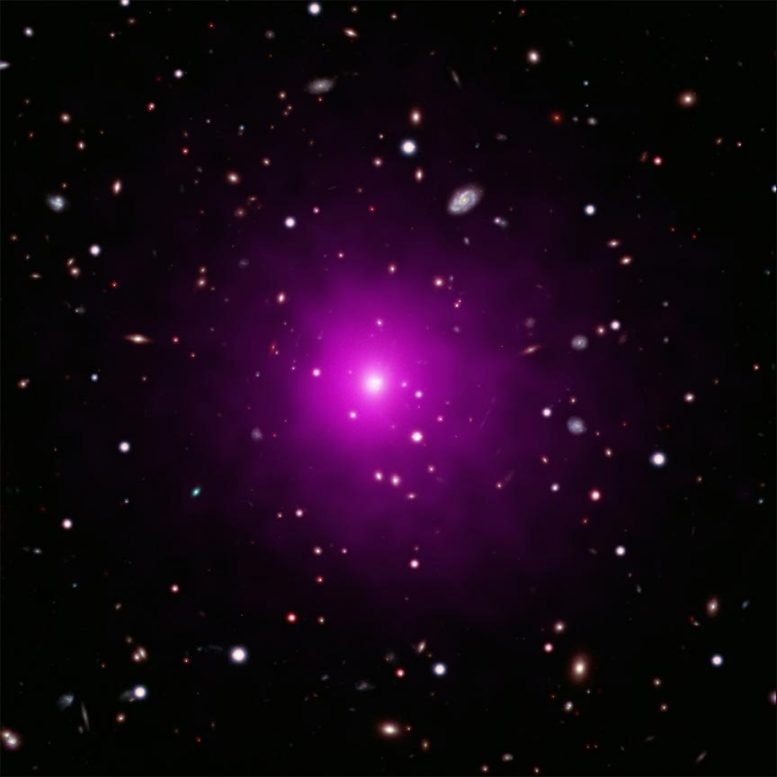 Abell 2261 Optical Infrared X ray Composite