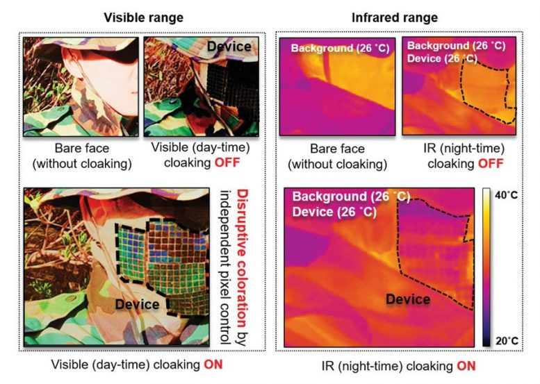 Active Camouflage Artificial Skin