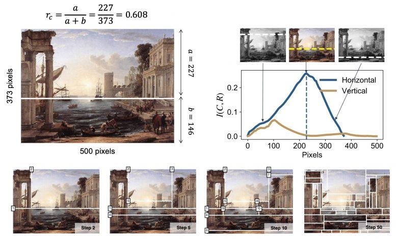 Algorithm Progressively Dissects Painting