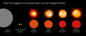Alma Image of W Hydrae Compared with Other Stars