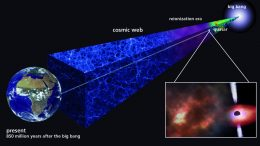 Ancient Gas Cloud Reveals that the First Stars Formed Rapidly