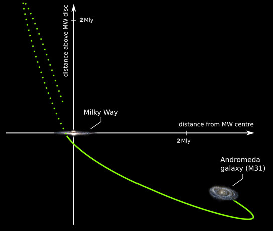 milky way andromeda diagram diagram milky way