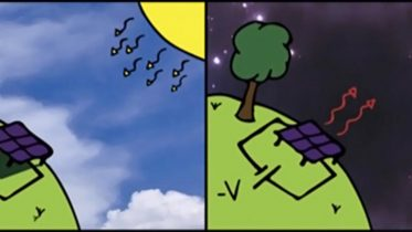 Anti-Solar Cells: Thermoradiative Photovoltaic Cells Work at Night