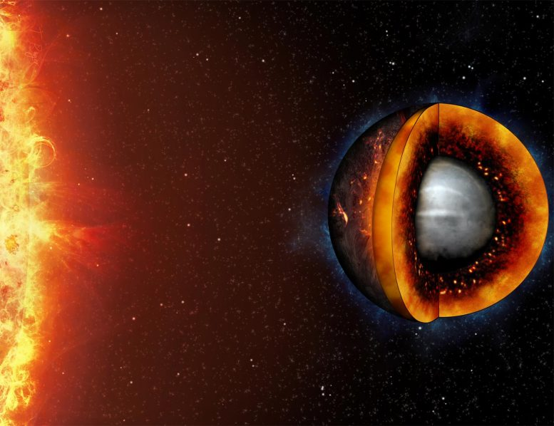 Artists Impression Molten Rocky Exoplanet