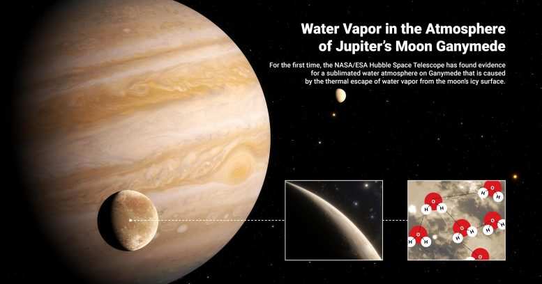 Artist's Impression of a Sublimated Water Atmosphere on Ganymede