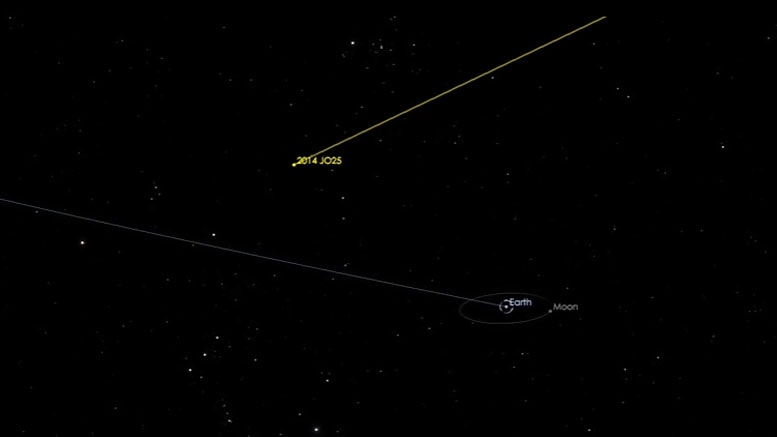 Near-Earth Asteroid 2014 JO25 Set to Fly Past Earth on ...