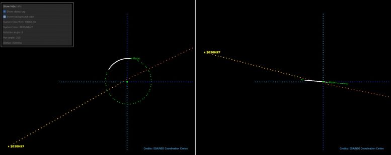 Asteroid 2020 HS7 Within Moon Orbit
