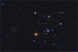 Asteroseismology of the Hyades with K2