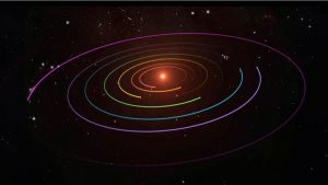 Astronomers Confirm Orbital Details of TRAPPIST-1