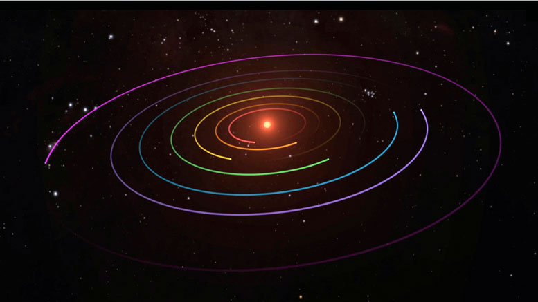 Astronomers Identify a Regular Pattern in the Orbits TRAPPIST-1 Planets