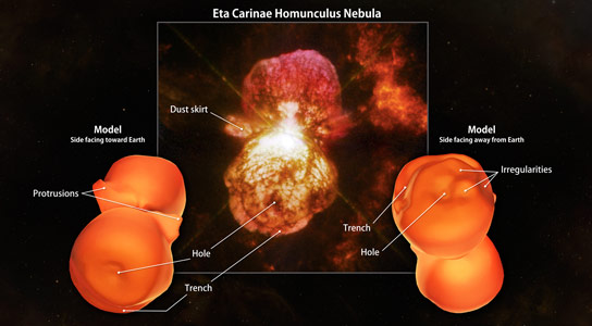 Astronomers Create First Full 3D Model of Eta Carinae Nebula
