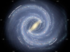 Astronomers Detect Massive Young Stars Forming in the Outer Part of the Scutum-Centarus Arm