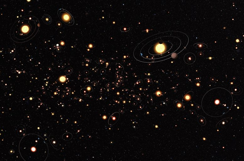 Astronomers Discover 100 New Exoplanets