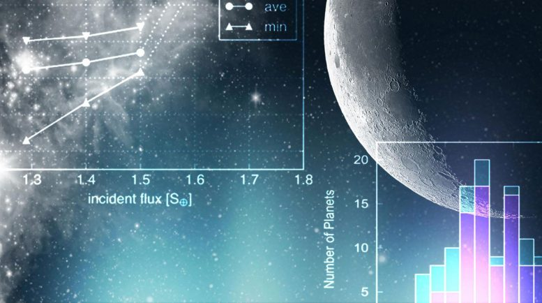 Astronomers Discover 15 New Exoplanets