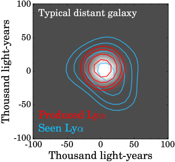 Astronomers Discover Giant Halos Around Early Milky Way Type Galaxies