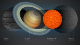 Astronomers Discover Smallest Star to Date