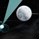 Astronomers Discover Stellar System of two White Dwarf Stars and a Superdense Neutron Star