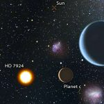 Astronomers Discover Three Super-Earths Orbiting HD 7924