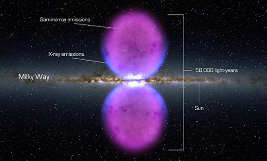 Astronomers Discover Two Gamma Ray Emitting Bubbles