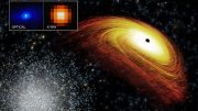Astronomers Discover a Potential Recoiling Supermassive Black Hole CXO J101527.2+625911