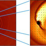 Astronomers Explain Light Signal From Colliding Black Holes