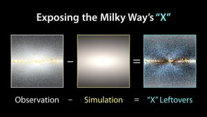 Astronomers Expose the Milky Way's X Shape