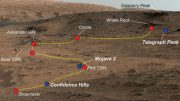 Astronomers Find Evidence of Diverse Environments in Curiosity Samples