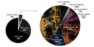 Astronomers Find Missing Intergalactic Material