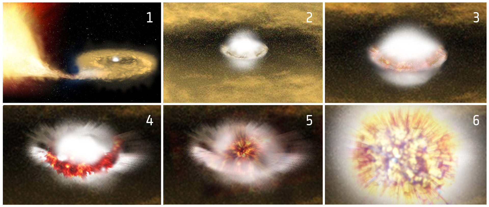 Proof That White Dwarfs Can Reignite and Explode as Supernovae