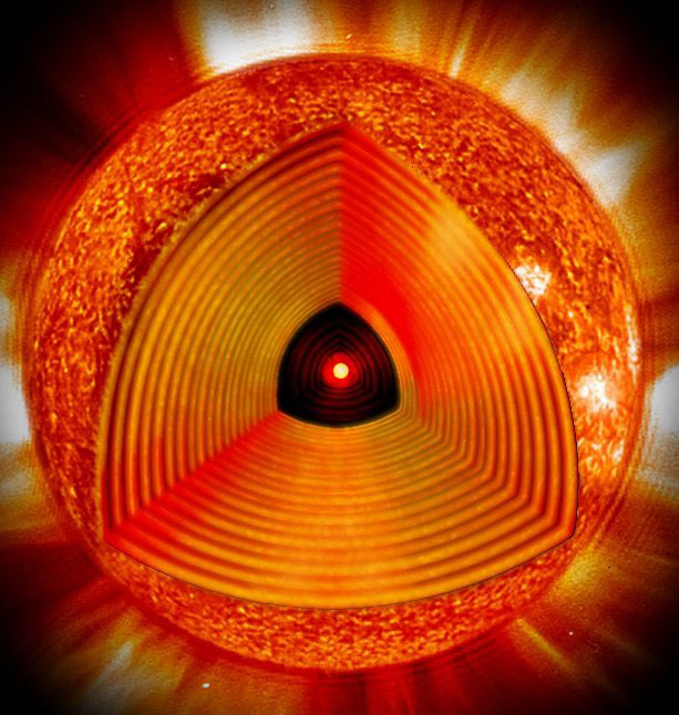 Astronomers Look Deep Into The Hearts of Stars