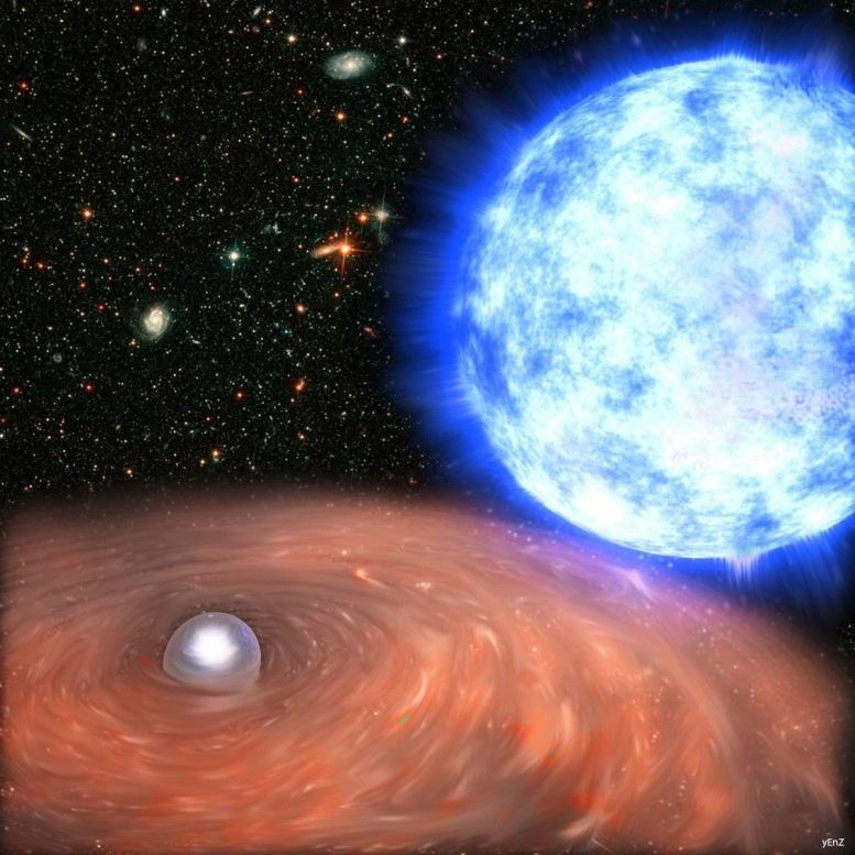 Astronomers Observe Contracting White Dwarf Star For The First Time