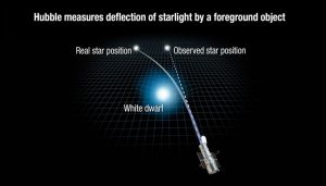 Astronomers Open a New Windows to Understanding Our Galaxy