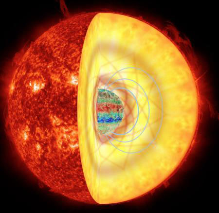 Astronomers Probe the Inner Regions of Stars