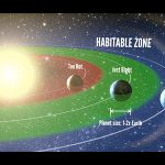 Astronomers Reveal How Common Habitable Planets Are