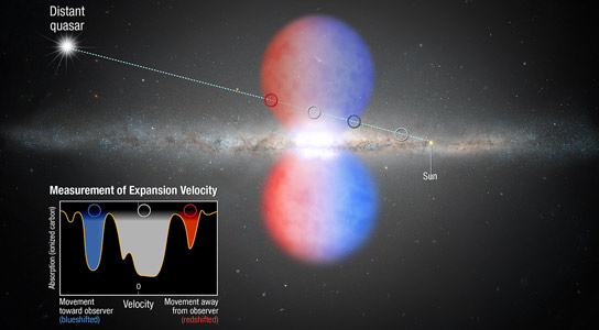 Astronomers Reveal That the Milky Way Core Drives Wind at 2 Million Miles Per Hour