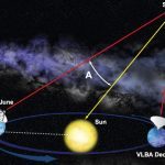 Astronomers Set Record Using VLBA to Accurately Measure the Distance of a Pulsar