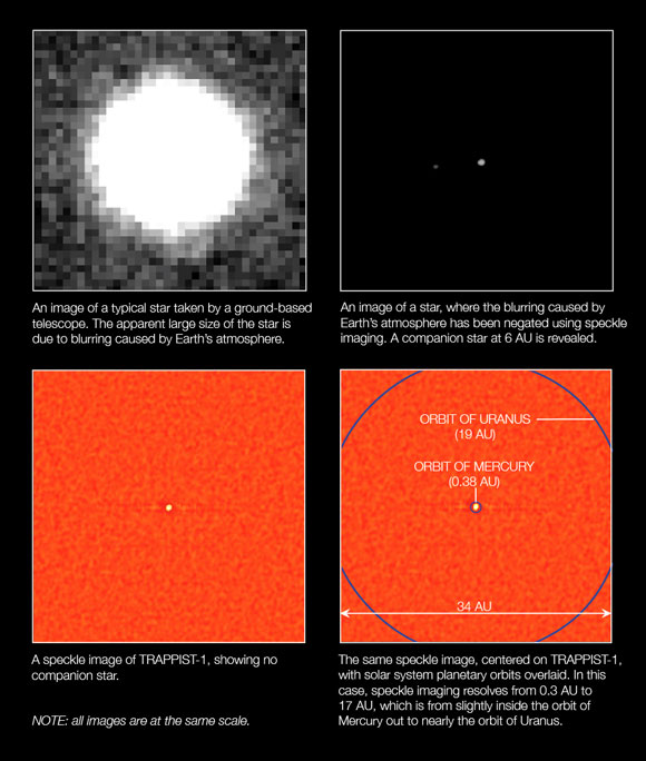 Astronomers Study the TRAPPIST-1 System