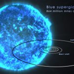 Astronomers Suggest Blue Supergiant Stars Are tthe Likely Sources of Ultra Long GRBs